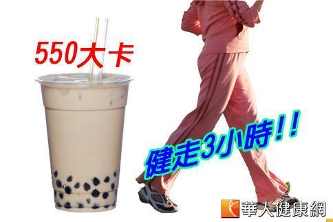 1杯700毫升的珍珠奶茶,熱量約550大卡,相當於兩碗白飯,需健走3小時才能消耗。
