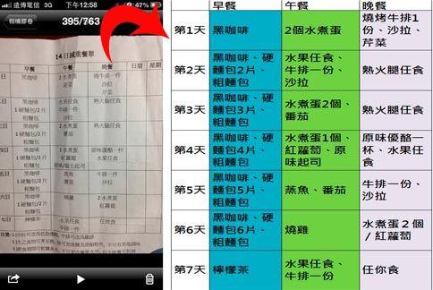 蕭淑慎日前在臉書上發文分享14日減肥菜單。(圖片/取材自蕭淑慎臉書)