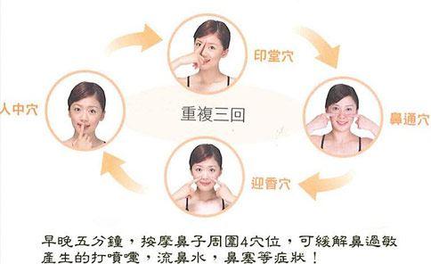 緩解鼻過敏4穴位。(圖片/來源:《顧好呼吸道》/三采文化提供)