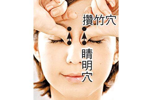 中醫師表示,老人可以透過按壓眼睛周遭穴位的方式,來達到改善、舒緩「流眼油」的症狀。(圖片提供/陳潮宗中醫師)
